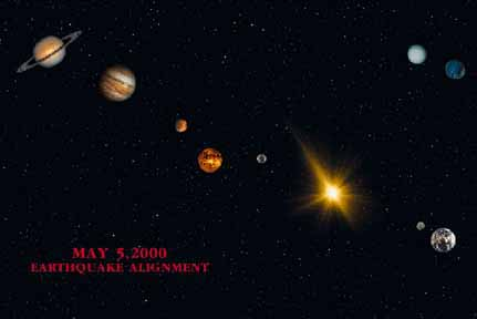 may_5-2000_planet_alignment